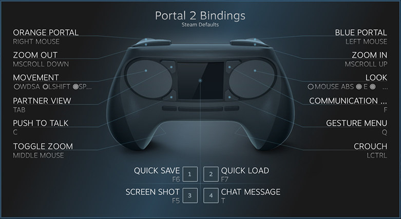 SteamController2_03604_screen