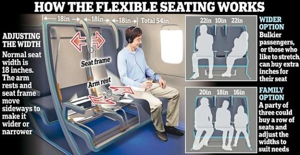 Airline-Morph-Seats-610×315