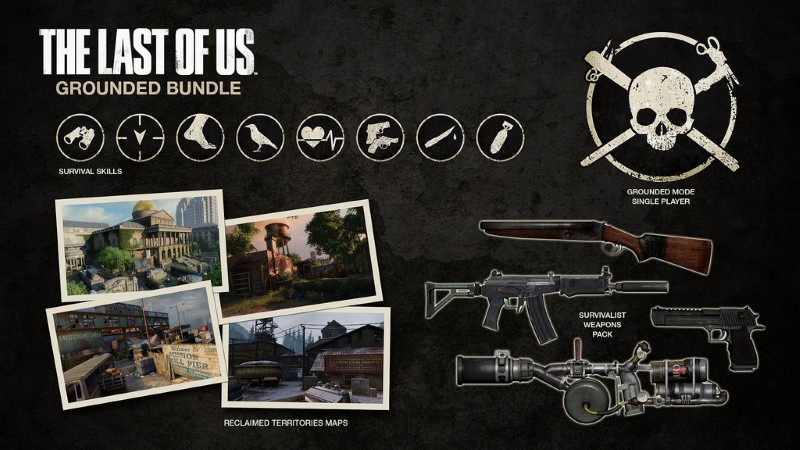 The Last of Us Grounded Bundle