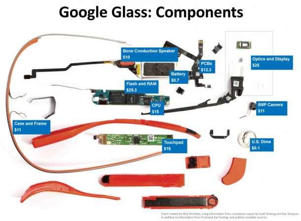 Google Glass disassembled