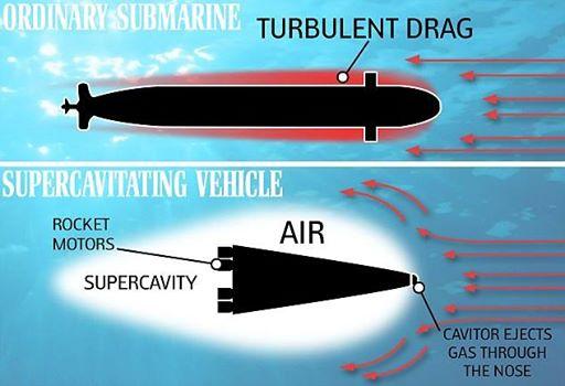 Chinese-Supersonic-Submarine