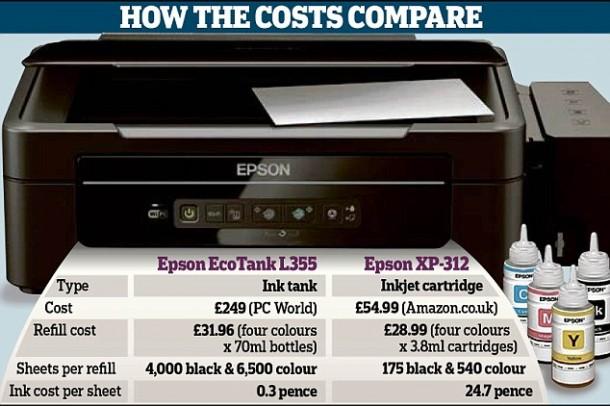 EcoTank-Epson5-610x406