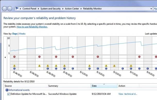 8.-Reliability-Monitor-610x390