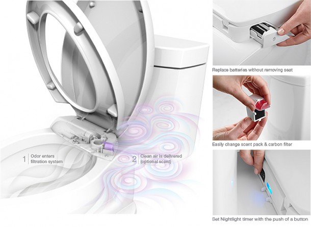 Smart Toilet Seat Will Turn odor Into Soothing Fragrance