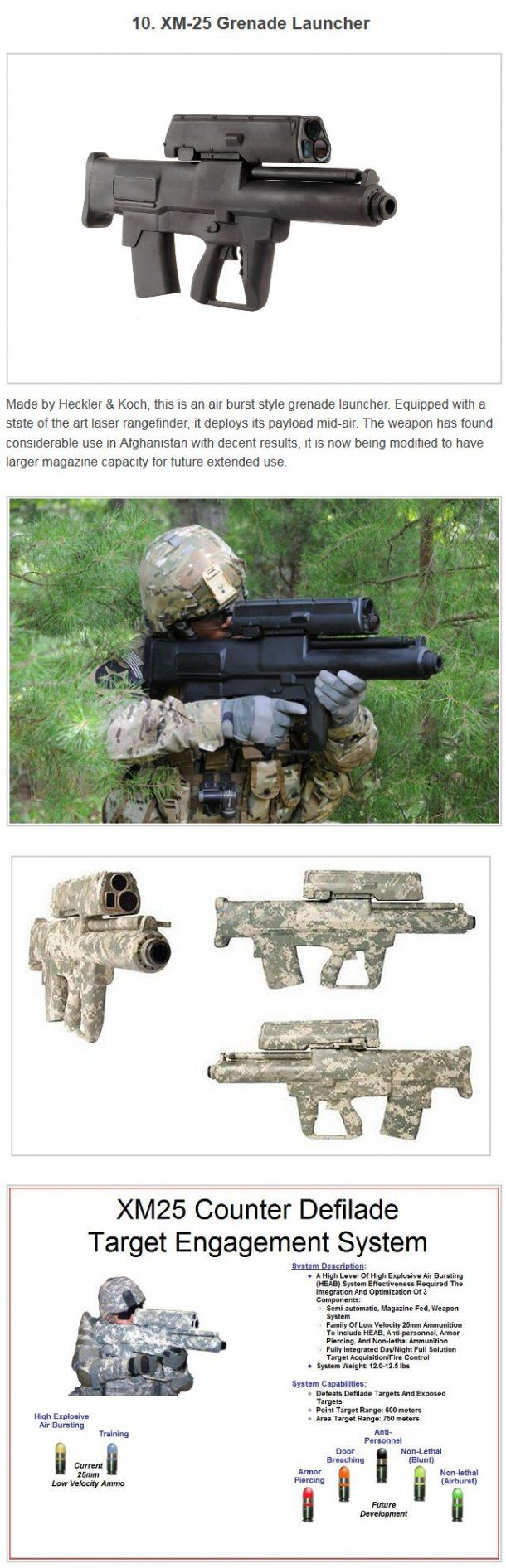 10-Futuristic-and-Deadly-Weapons-10-610x1892