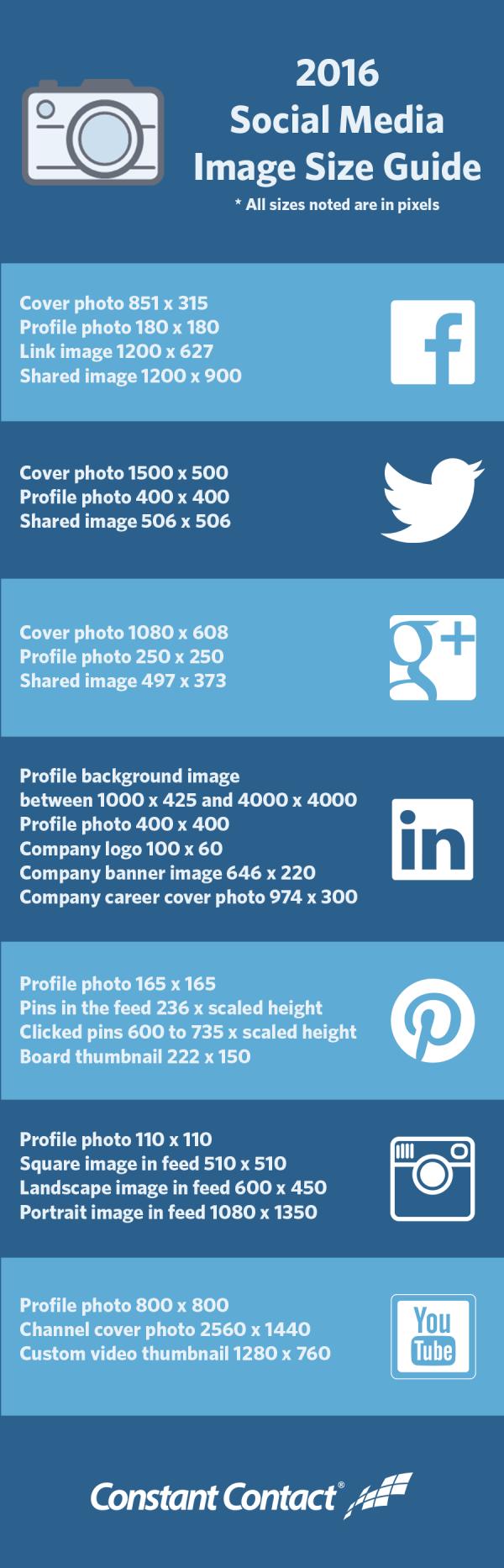2016 Social Media Image Size Sheet
