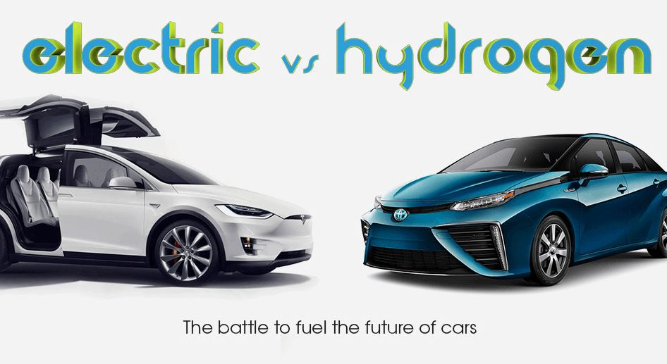 Electric vs Hydrogen Cars