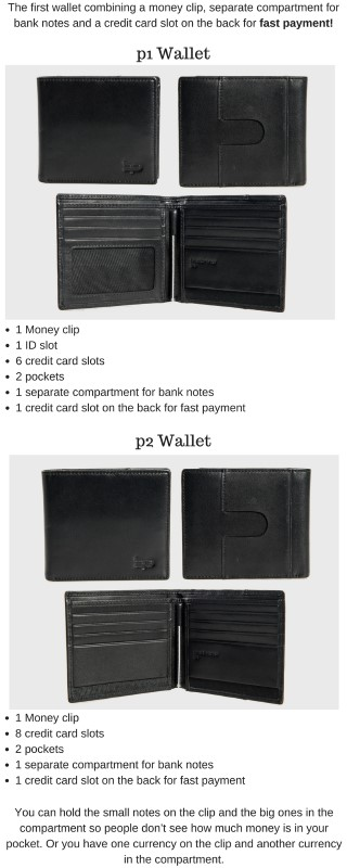 RFID Fraud Protection Wallet