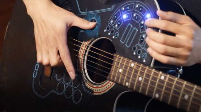 The Electronic Orchestra for your guitar