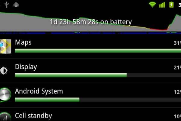 Increase Your Phone's Battery Life