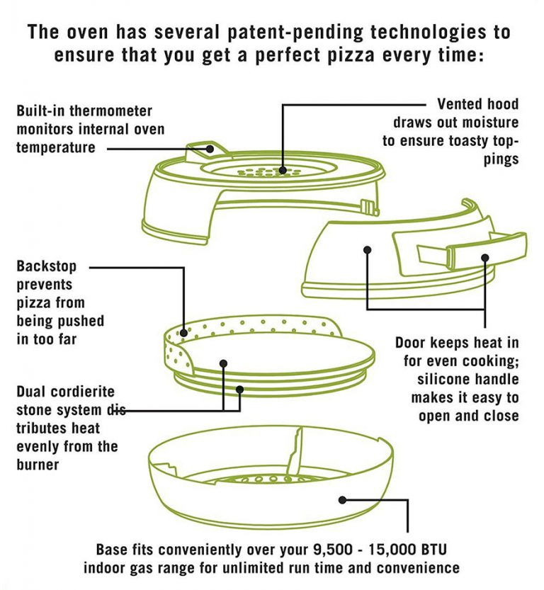 homemade-pizza-oven-pizzacraft-7-768×833