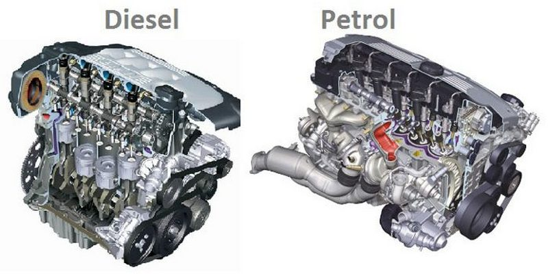 Gasoline And Diesel Engines