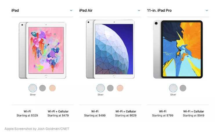 iPad Air 2019 vs. iPad Pro 2018 vs. iPad 2018